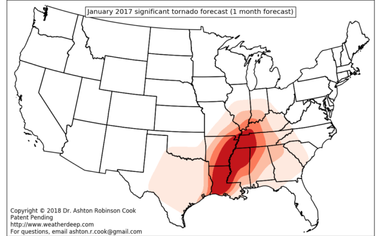 Discriminating between active vs. inactive tornado periods… and a note on the tropics